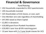 financial governance fund raising
