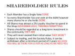 shareholder rules