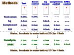 methods2