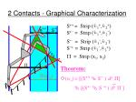 2 contacts graphical characterization
