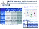 indice de nolan utilidad para evaluar lipoatrofia con una nica densitometr a1