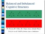 balanced and imbalanced cognitive structures