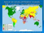 indice de developpement humain