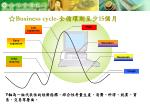 business cycle 15