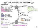 ggf vbf wh zh tth mssm higgs1