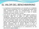 el valor del benchmarking