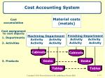 cost accounting system1