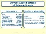 current asset sections of balance sheets