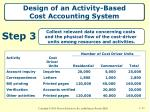 design of an activity based cost accounting system3