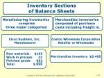 inventory sections of balance sheets