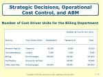 strategic decisions operational cost control and abm1
