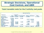 strategic decisions operational cost control and abm2