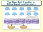 two stage cost allocation for billing department operations