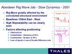 aberdeen rig move job slow dynamics 2001
