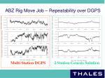 abz rig move job repeatability over dgps