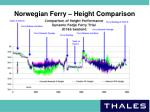 norwegian ferry height comparison