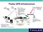 thales gps infrastructure