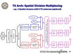 tx arch spatial division multiplexing e g 2 spatial streams with 3 tx antennas optional