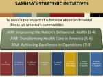 samhsa s strategic initiatives