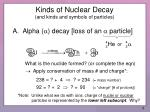 kinds of nuclear decay and kinds and symbols of particles