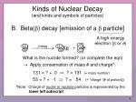 kinds of nuclear decay and kinds and symbols of particles1