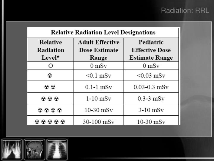 Radiation: RRL