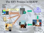 the eft process in serff