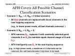 afh covers all possible channel classification scenarios