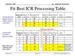 fit best icr processing table