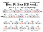 how fit best icr works assuming hv2 has higher priority