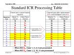 standard icr processing table