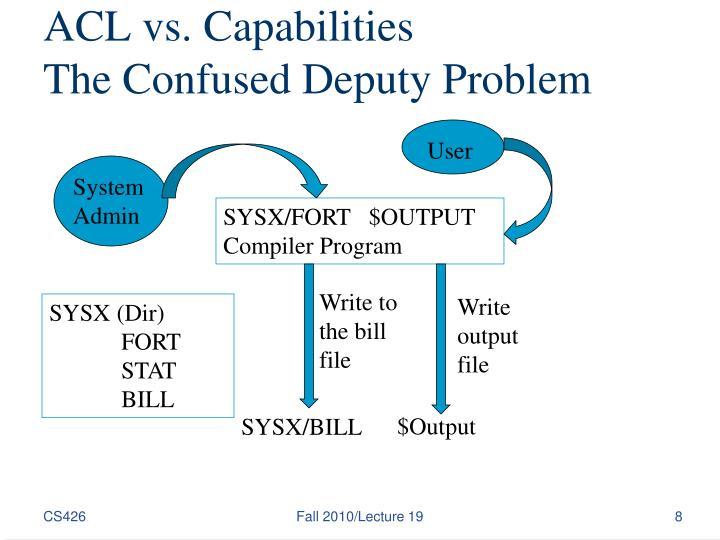 ACL vs. Capabilities