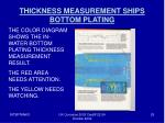 thickness measurement ships bottom plating