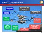 starmac quadrotor platform