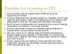 timeline for reporting to eis