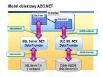 model obiektowy ado net
