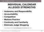 individual calendar alleged strengths