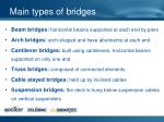 main types of bridges