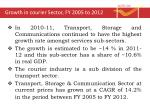 growth in courier sector fy 2005 to 2012