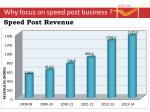 why focus on speed post business