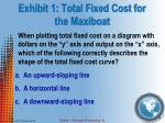 exhibit 1 total fixed cost for the maxiboat
