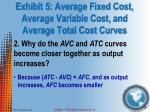 exhibit 5 average fixed cost average variable cost and average total cost curves2