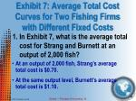 exhibit 7 average total cost curves for two fishing firms with different fixed costs