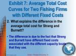 exhibit 7 average total cost curves for two fishing firms with different fixed costs1