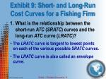 exhibit 9 short and long run cost curves for a fishing firm
