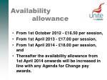 availability allowance