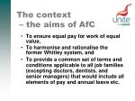 the context the aims of afc