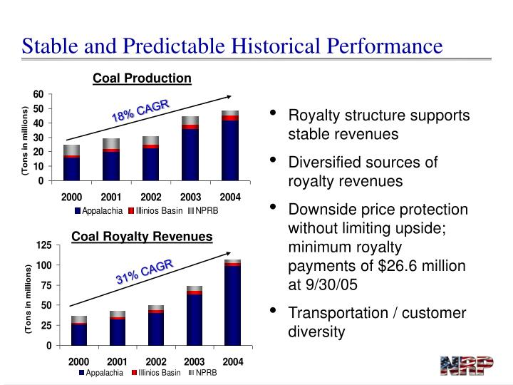 Stable and Predictable Historical Performance