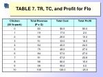 table 7 tr tc and profit for flo
