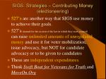 sigs strategies contributing money electioneering1